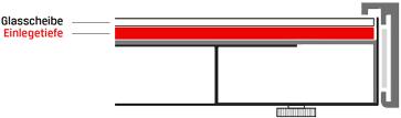 Insertion depth for B1 magnetic frame