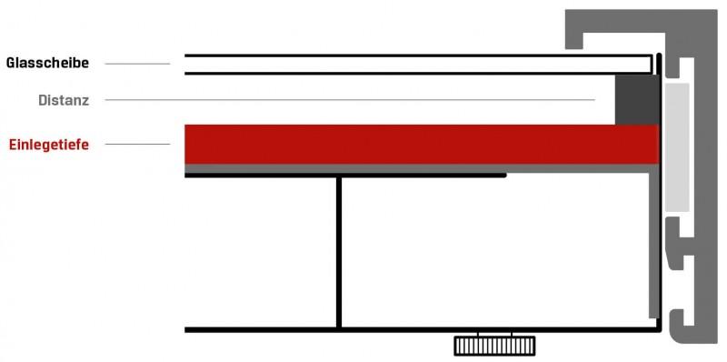 Einlegetiefe beim Conservo-Distance-Magnetrahmen