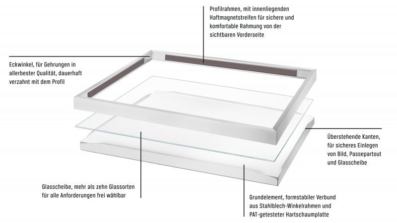Der HALBE Magnetrahmen in Einzelteilen, Beispiel Classic Alu 8
